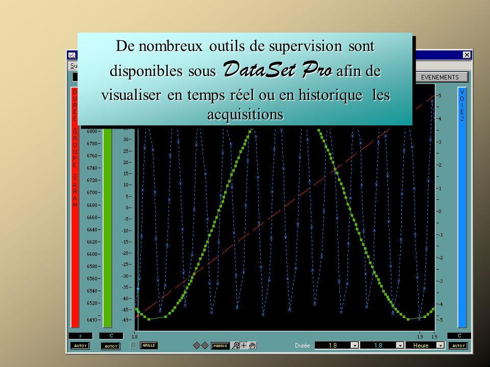 Superviser Des graphes totalement configurables au niveau Du type d'échelles De la précision des axes