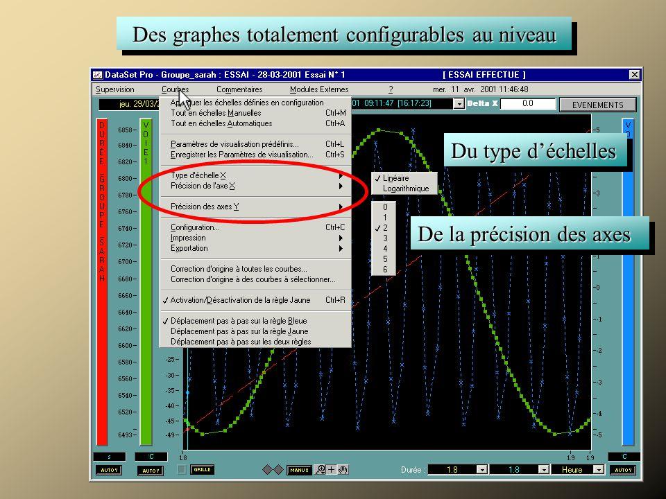 Superviser Des graphes totalement configurables au niveau De l'aspect des courbes