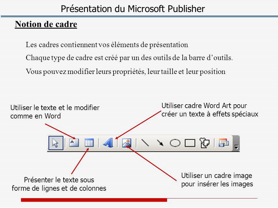 Notion de cadre Les cadres contiennent vos éléments de présentation Chaque type de cadre est créé par un des outils de la barre d'outils.