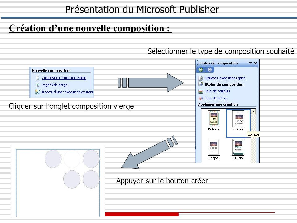 Présentation du Microsoft Publisher Création d'une nouvelle composition : Cliquer sur l'onglet composition vierge Sélectionner le type de composition souhaité Appuyer sur le bouton créer