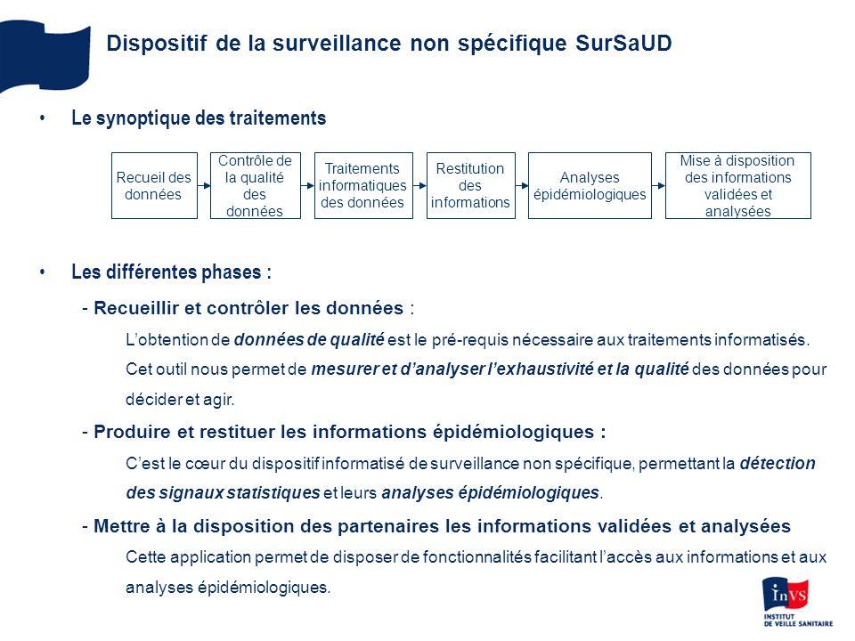 Le synoptique des traitements Les différentes phases : - Recueillir et contrôler les données : L'obtention de données de qualité est le pré-requis nécessaire aux traitements informatisés.