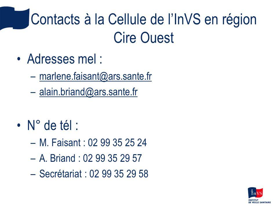 Contacts à la Cellule de l'InVS en région Cire Ouest Adresses mel : –marlene.faisant@ars.sante.frmarlene.faisant@ars.sante.fr –alain.briand@ars.sante.fralain.briand@ars.sante.fr N° de tél : –M.
