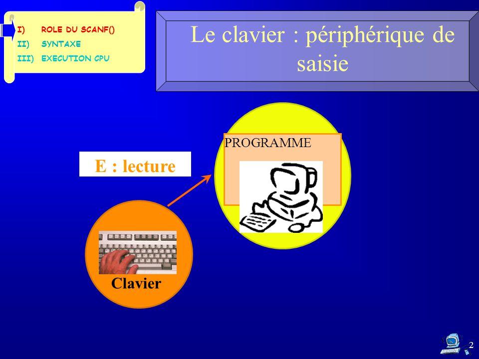 2 Le clavier : périphérique de saisie PROGRAMME I)ROLE DU SCANF() II)SYNTAXE III)EXECUTION CPU E : lecture Clavier