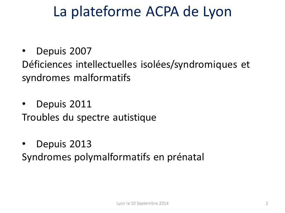 2 La plateforme ACPA de Lyon Lyon le 10 Septembre 2014 Depuis 2007 Déficiences intellectuelles isolées/syndromiques et syndromes malformatifs Depuis 2011 Troubles du spectre autistique Depuis 2013 Syndromes polymalformatifs en prénatal