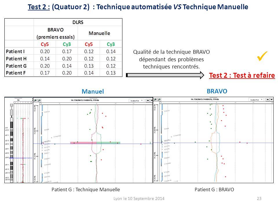 Test 2 : (Quatuor 2) : Technique automatisée VS Technique Manuelle Qualité de la technique BRAVO dépendant des problèmes techniques rencontrés. Patien