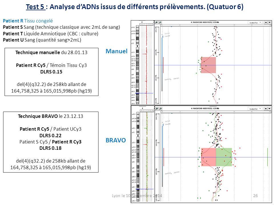 Test 5 : Analyse d'ADNs issus de différents prélèvements.