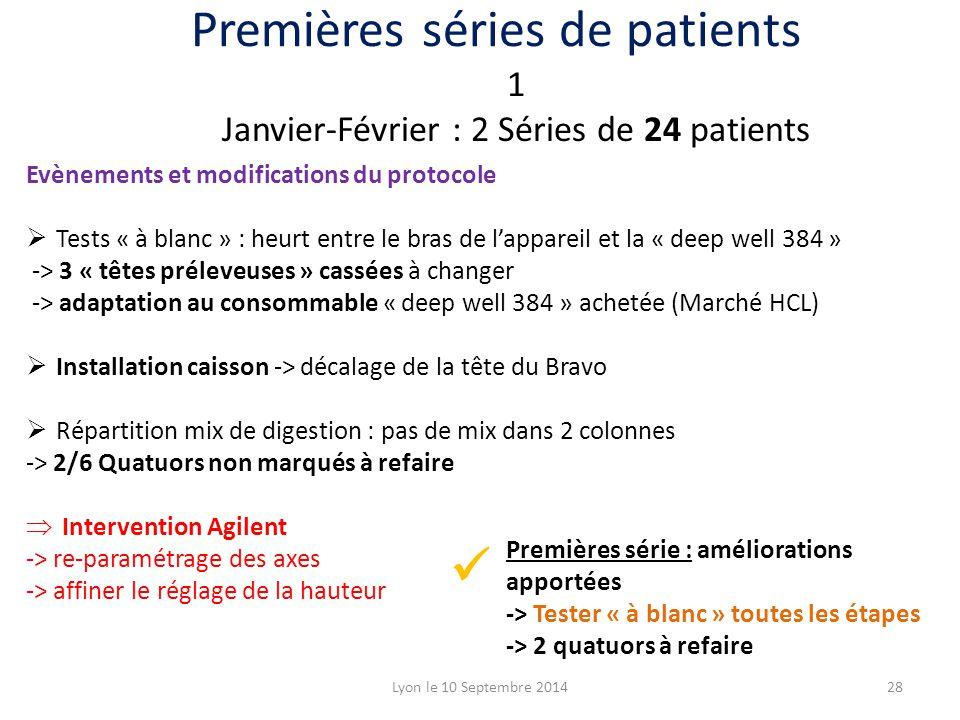 1 Janvier-Février : 2 Séries de 24 patients Evènements et modifications du protocole  Tests « à blanc » : heurt entre le bras de l'appareil et la « d