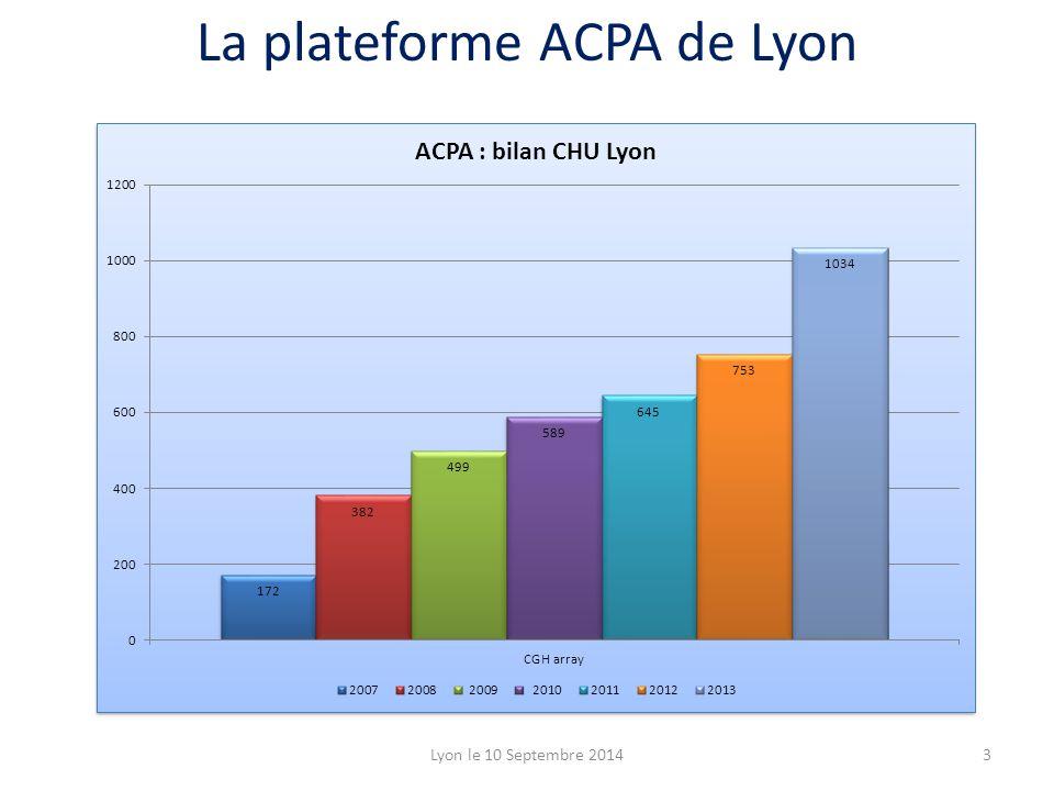3Lyon le 10 Septembre 2014 La plateforme ACPA de Lyon