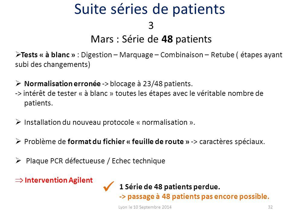  Tests « à blanc » : Digestion – Marquage – Combinaison – Retube ( étapes ayant subi des changements)  Normalisation erronée -> blocage à 23/48 patients.