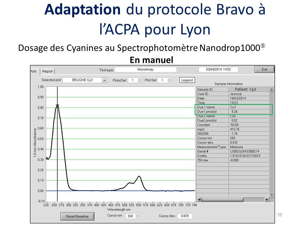 En manuel 39 Adaptation du protocole Bravo à l'ACPA pour Lyon Dosage des Cyanines au Spectrophotomètre Nanodrop1000 