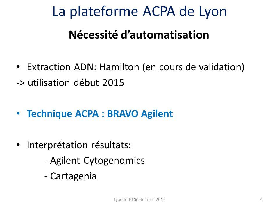 Nécessité d'automatisation Extraction ADN: Hamilton (en cours de validation) -> utilisation début 2015 Technique ACPA : BRAVO Agilent Interprétation résultats: - Agilent Cytogenomics - Cartagenia 4Lyon le 10 Septembre 2014 La plateforme ACPA de Lyon