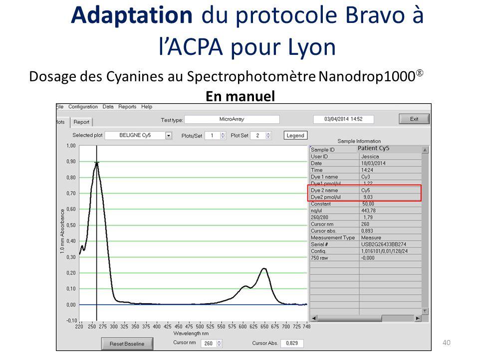 En manuel 40 Adaptation du protocole Bravo à l'ACPA pour Lyon Dosage des Cyanines au Spectrophotomètre Nanodrop1000 