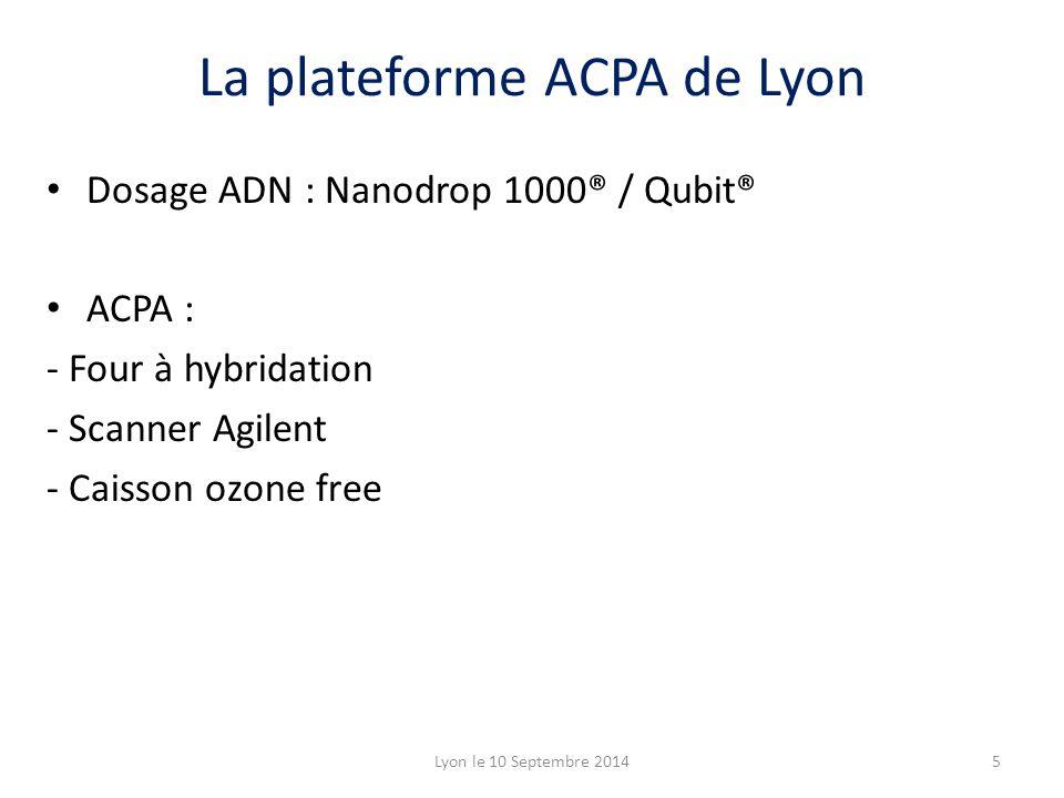 5 Dosage ADN : Nanodrop 1000® / Qubit® ACPA : - Four à hybridation - Scanner Agilent - Caisson ozone free Lyon le 10 Septembre 2014