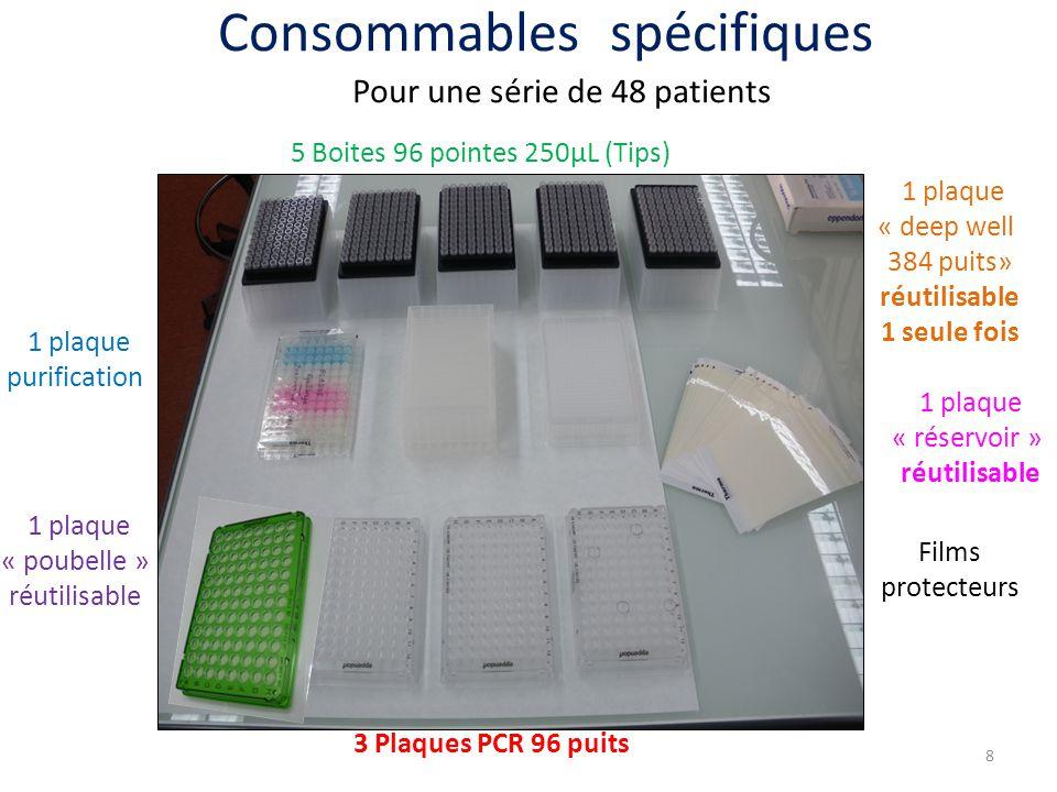 Pour une série de 48 patients 8 Consommables spécifiques 1 plaque purification 5 Boites 96 pointes 250µL (Tips) 1 plaque « deep well 384 puits» réutil