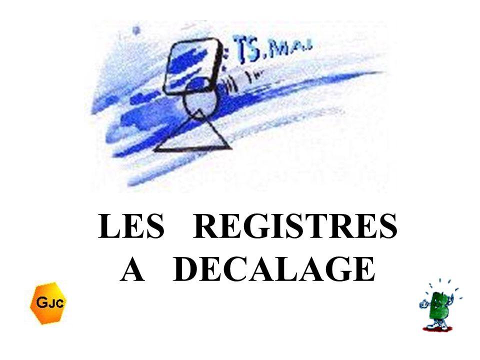 Registres en logique programmée Utilisation des instructions registres intégrées Opérations à réaliser pour utiliser un registre à décalage programmé: - Initialiser le registre RAZ si machine type transfert