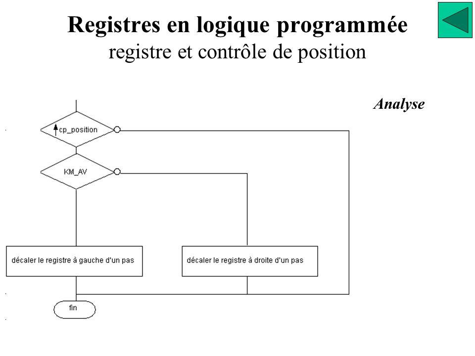 Analyse Registres en logique programmée registre et contrôle de position