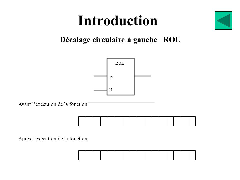 ROL IN N Décalage circulaire à gauche ROL Avant l'exécution de la fonction Introduction Après l'exécution de la fonction