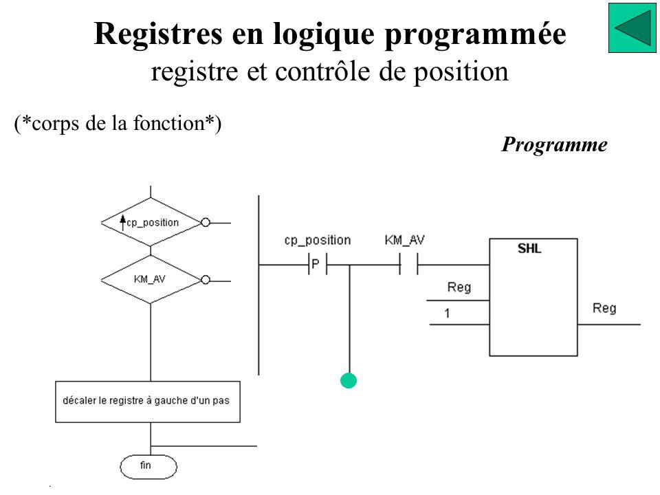 Programme (*corps de la fonction*) Registres en logique programmée registre et contrôle de position