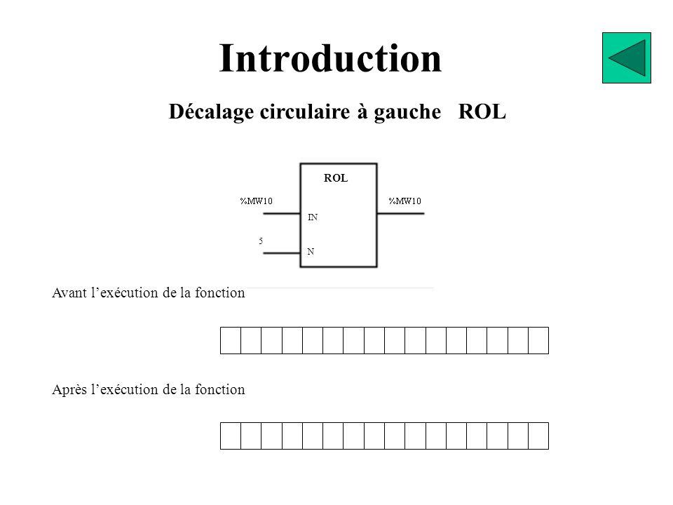 ROL IN N 5 Avant l'exécution de la fonction Introduction Après l'exécution de la fonction Décalage circulaire à gauche ROL