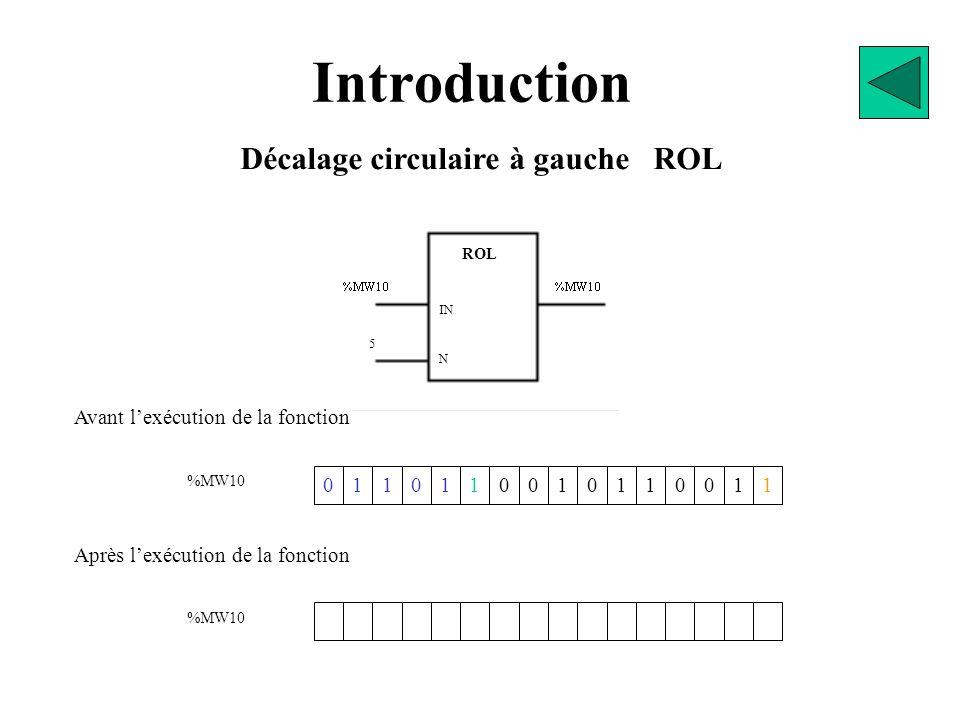 ROL IN N 5 Avant l'exécution de la fonction %MW10 Introduction Après l'exécution de la fonction %MW10 Décalage circulaire à gauche ROL 0110110010110011