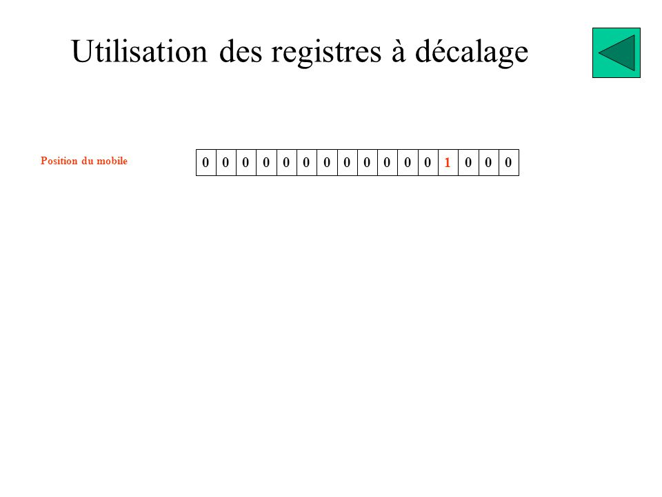Utilisation des registres à décalage 0000000000001000 Position du mobile