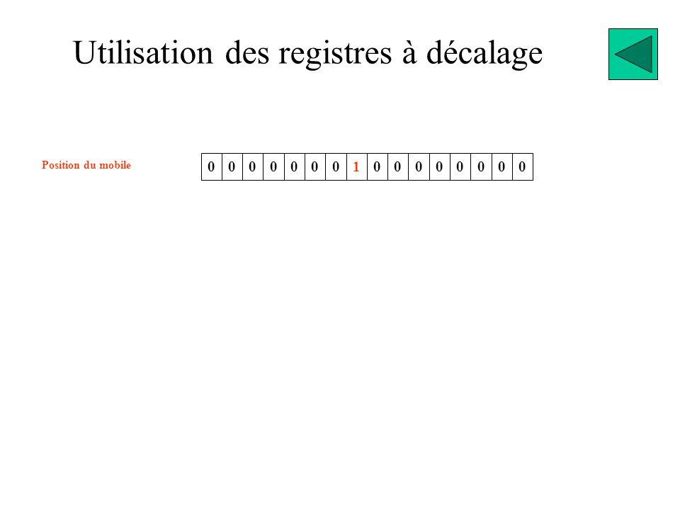 Utilisation des registres à décalage 0000000100000000 Position du mobile