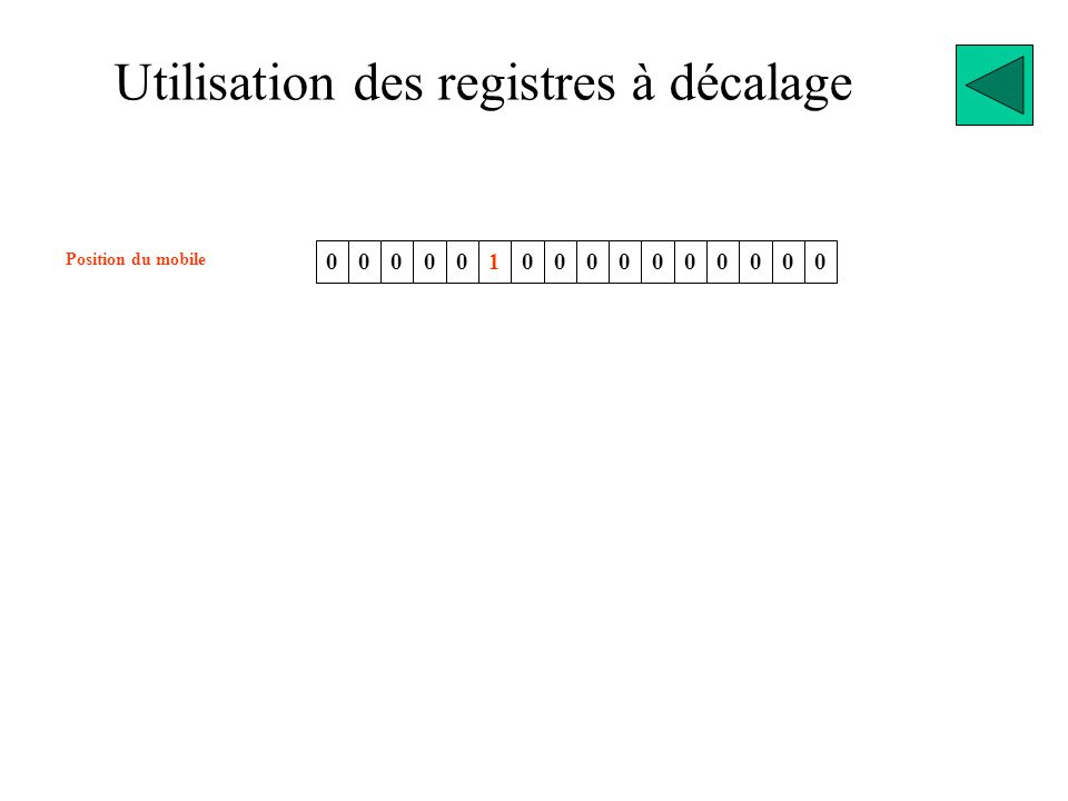 Utilisation des registres à décalage 0000010000000000 Position du mobile