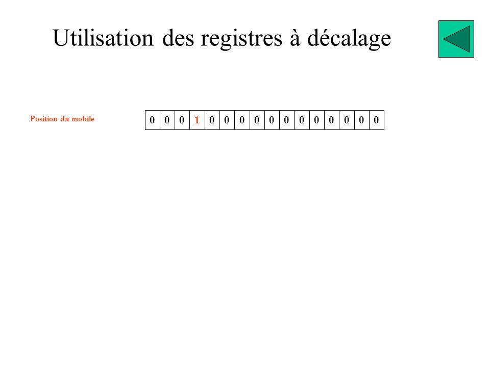Utilisation des registres à décalage 0001000000000000 Position du mobile