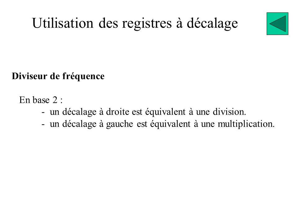 Diviseur de fréquence En base 2 : - un décalage à droite est équivalent à une division.