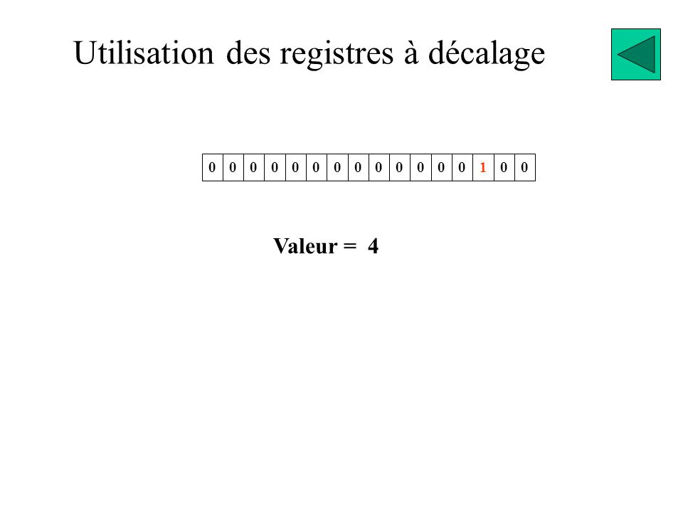 Utilisation des registres à décalage 0000000000000100 Valeur = 4