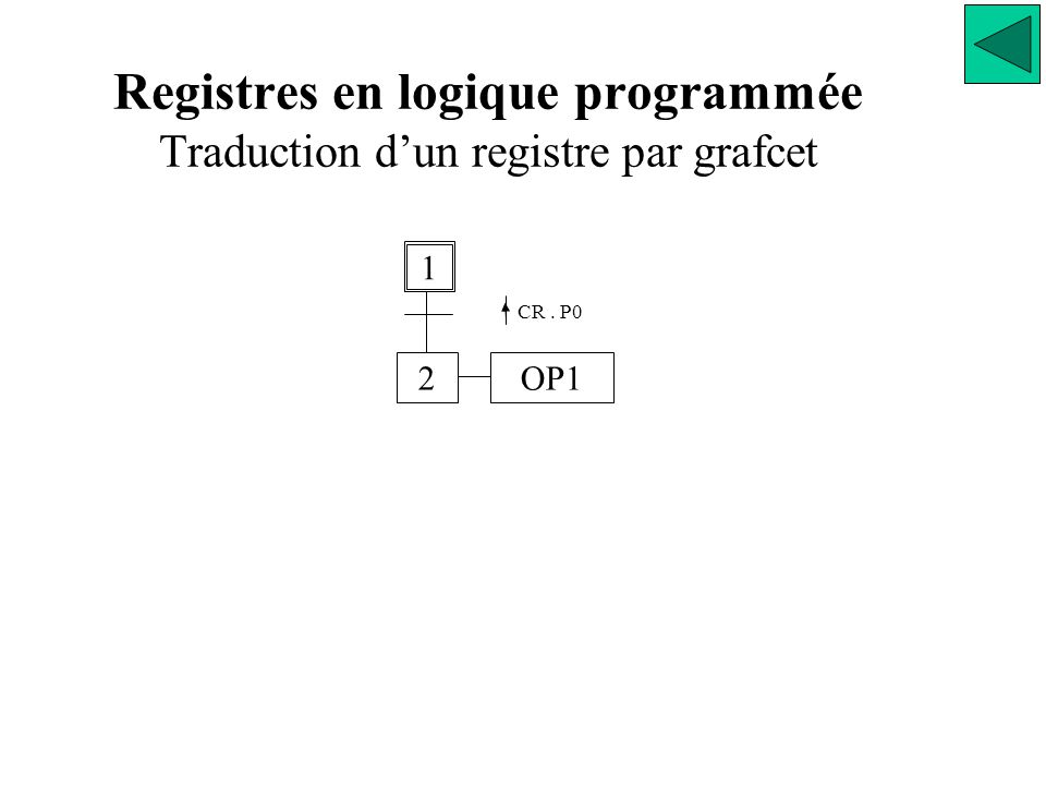 Registres en logique programmée Traduction d'un registre par grafcet 1 OP12 CR. P0