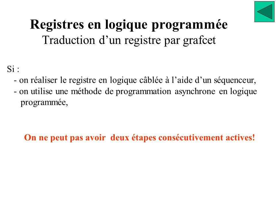 Registres en logique programmée Traduction d'un registre par grafcet Si : - on réaliser le registre en logique câblée à l'aide d'un séquenceur, - on utilise une méthode de programmation asynchrone en logique programmée, On ne peut pas avoir deux étapes consécutivement actives!