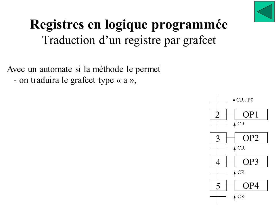 Registres en logique programmée Traduction d'un registre par grafcet Avec un automate si la méthode le permet - on traduira le grafcet type « a », OP1 OP2 OP3 OP4 2 3 4 5 CR.