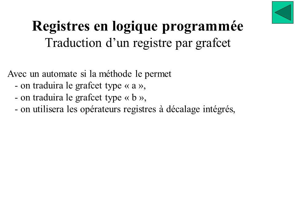 Registres en logique programmée Traduction d'un registre par grafcet Avec un automate si la méthode le permet - on traduira le grafcet type « a », - on traduira le grafcet type « b », - on utilisera les opérateurs registres à décalage intégrés,