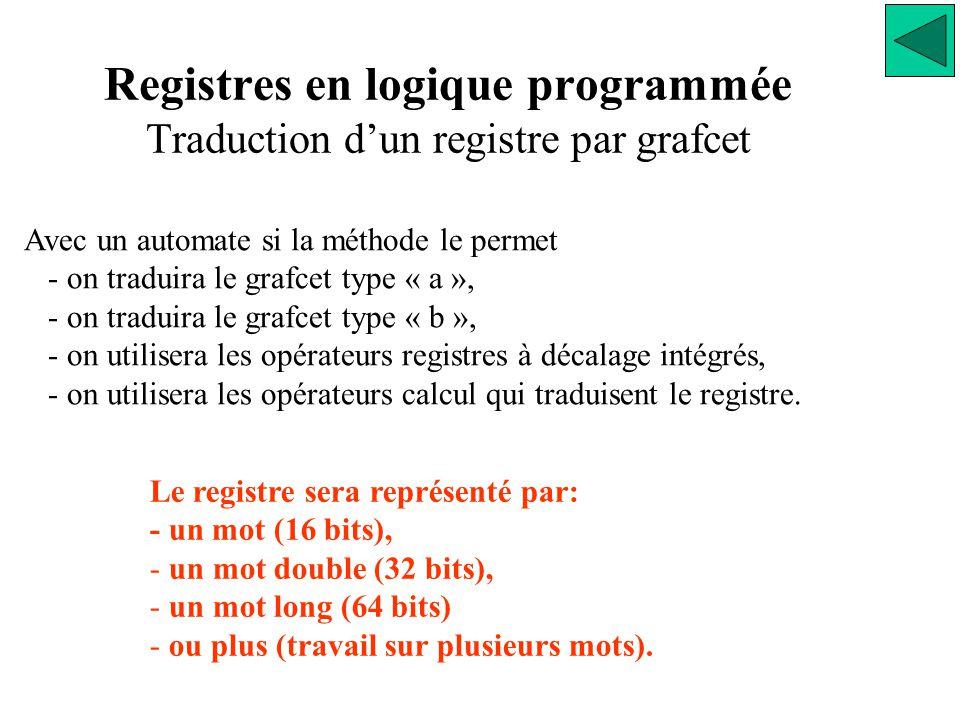 Registres en logique programmée Traduction d'un registre par grafcet Avec un automate si la méthode le permet - on traduira le grafcet type « a », - on traduira le grafcet type « b », - on utilisera les opérateurs registres à décalage intégrés, - on utilisera les opérateurs calcul qui traduisent le registre.