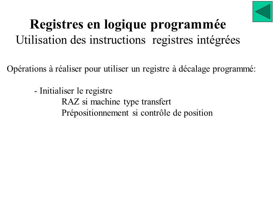 Opérations à réaliser pour utiliser un registre à décalage programmé: - Initialiser le registre RAZ si machine type transfert Prépositionnement si contrôle de position