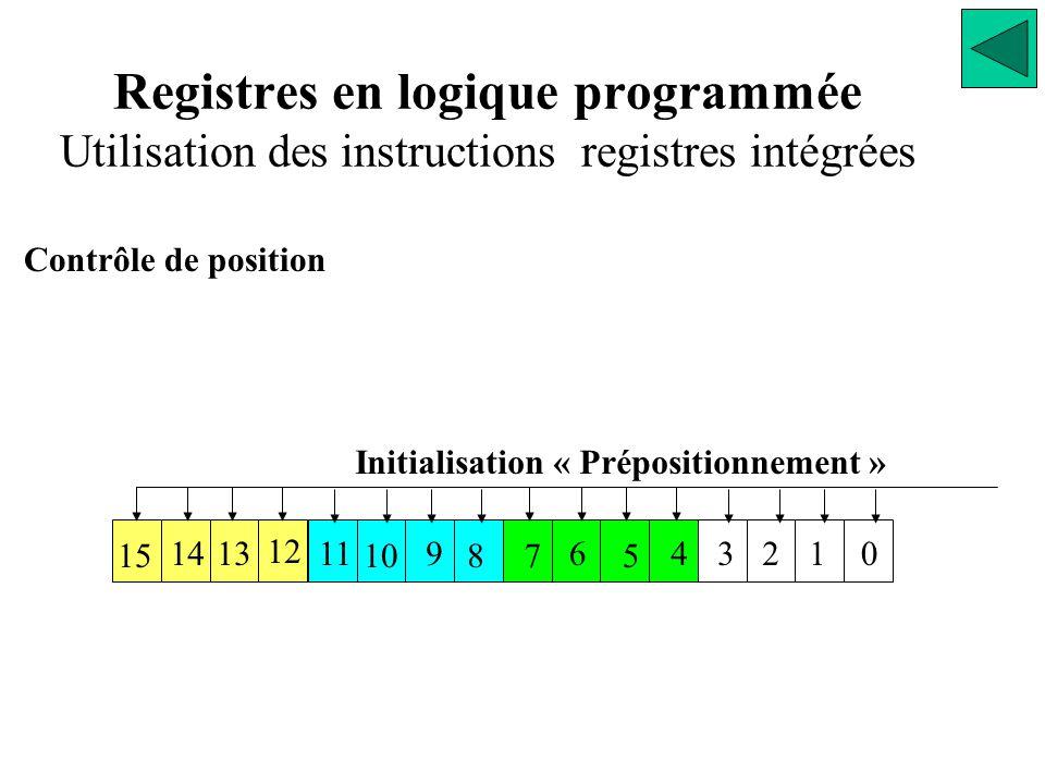 13 12 11 10 9 87 6 5 43210 15 14 Initialisation « Prépositionnement » Registres en logique programmée Utilisation des instructions registres intégrées Contrôle de position