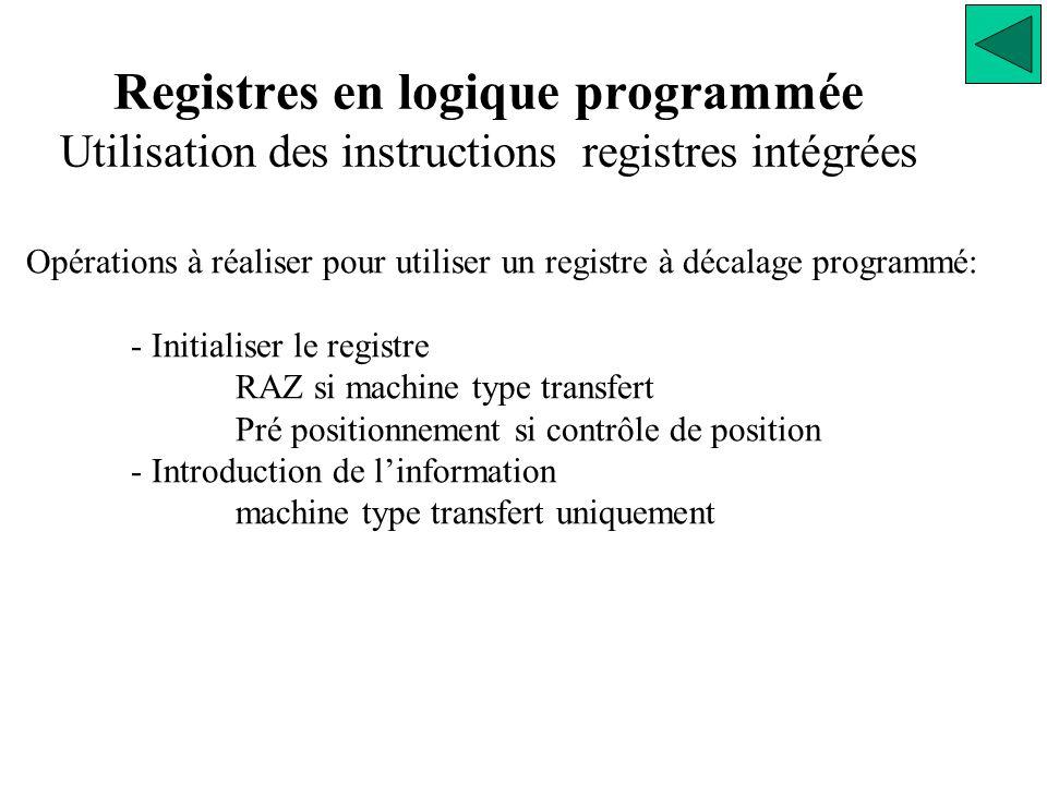 Registres en logique programmée Utilisation des instructions registres intégrées Opérations à réaliser pour utiliser un registre à décalage programmé: - Initialiser le registre RAZ si machine type transfert Pré positionnement si contrôle de position - Introduction de l'information machine type transfert uniquement