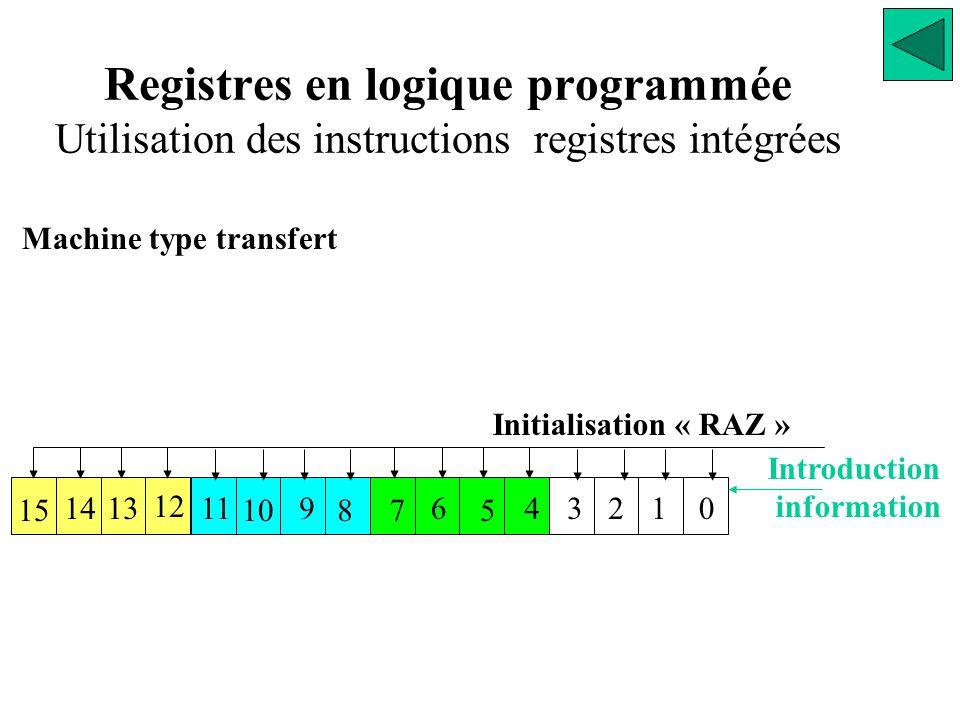 Machine type transfert 13 12 11 10 9 87 6 5 43210 15 14 Introduction information Initialisation « RAZ » Registres en logique programmée Utilisation des instructions registres intégrées