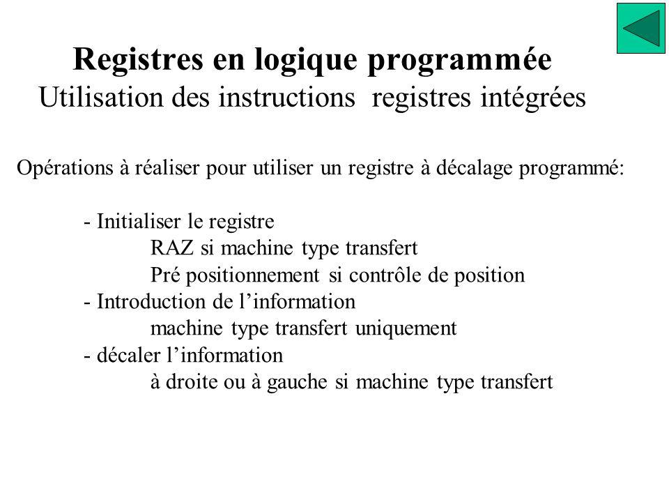 Opérations à réaliser pour utiliser un registre à décalage programmé: - Initialiser le registre RAZ si machine type transfert Pré positionnement si contrôle de position - Introduction de l'information machine type transfert uniquement - décaler l'information à droite ou à gauche si machine type transfert