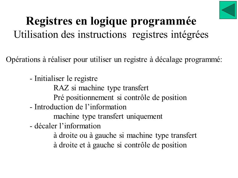 Opérations à réaliser pour utiliser un registre à décalage programmé: - Initialiser le registre RAZ si machine type transfert Pré positionnement si contrôle de position - Introduction de l'information machine type transfert uniquement - décaler l'information à droite ou à gauche si machine type transfert à droite et à gauche si contrôle de position
