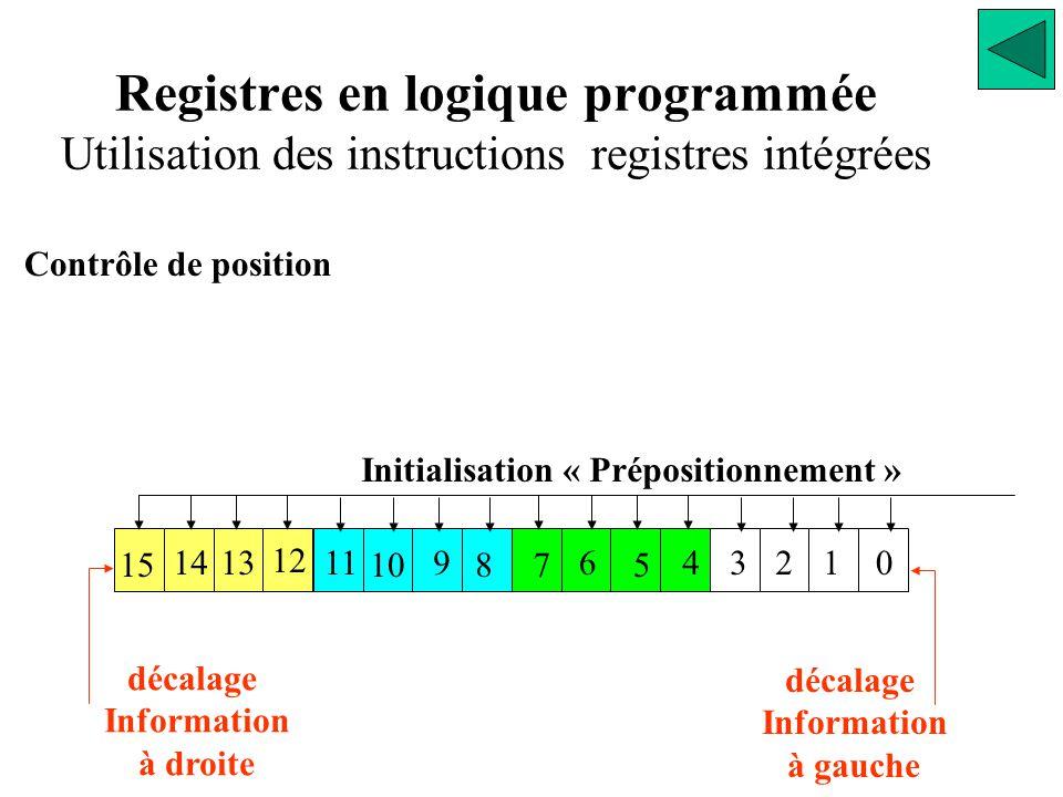 13 12 11 10 9 87 6 5 43210 15 14 Initialisation « Prépositionnement » décalage Information à gauche décalage Information à droite Registres en logique programmée Utilisation des instructions registres intégrées Contrôle de position