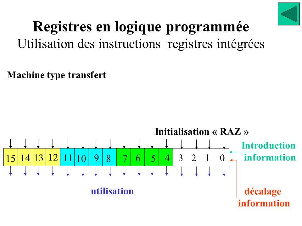 Machine type transfert 13 12 11 10 9 87 6 5 43210 15 14 utilisation Introduction information Initialisation « RAZ » décalage information Registres en logique programmée Utilisation des instructions registres intégrées