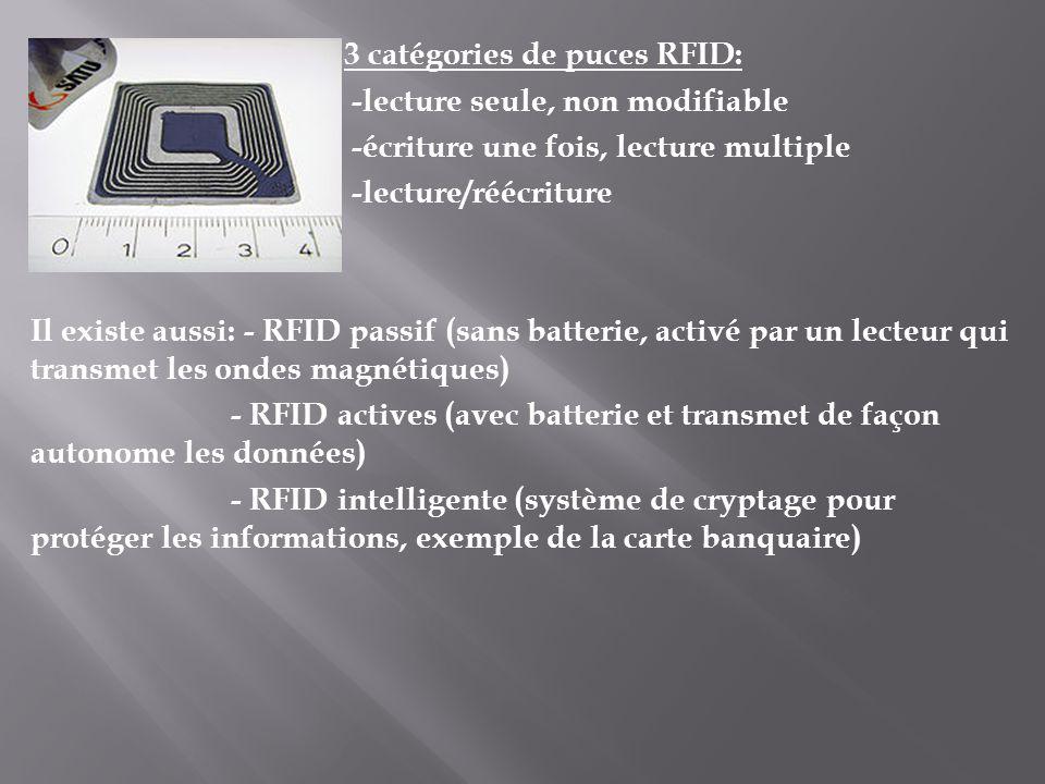 3 catégories de puces RFID: -lecture seule, non modifiable -écriture une fois, lecture multiple -lecture/réécriture Il existe aussi: - RFID passif (sans batterie, activé par un lecteur qui transmet les ondes magnétiques) - RFID actives (avec batterie et transmet de façon autonome les données) - RFID intelligente (système de cryptage pour protéger les informations, exemple de la carte banquaire)