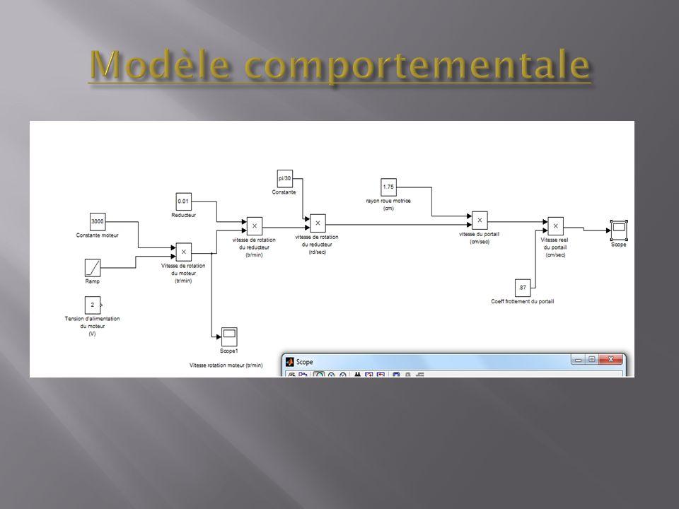 Exemple de simulation RFID: Macro permettant le fonctionnement du module RFID Délais pour permettre le bon fonctionnement Même macro, mais elle sert a vérifier le status module RFID