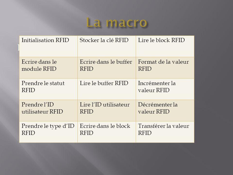 Détails de la macro Initialisation RFIDStocker la clé RFIDLire le block RFID Ecrire dans le module RFID Ecrire dans le buffer RFID Format de la valeur RFID Prendre le statut RFID Lire le buffer RFIDIncrémenter la valeur RFID Prendre l'ID utilisateur RFID Lire l'ID utilisateur RFID Décrémenter la valeur RFID Prendre le type d'ID RFID Ecrire dans le block RFID Transférer la valeur RFID