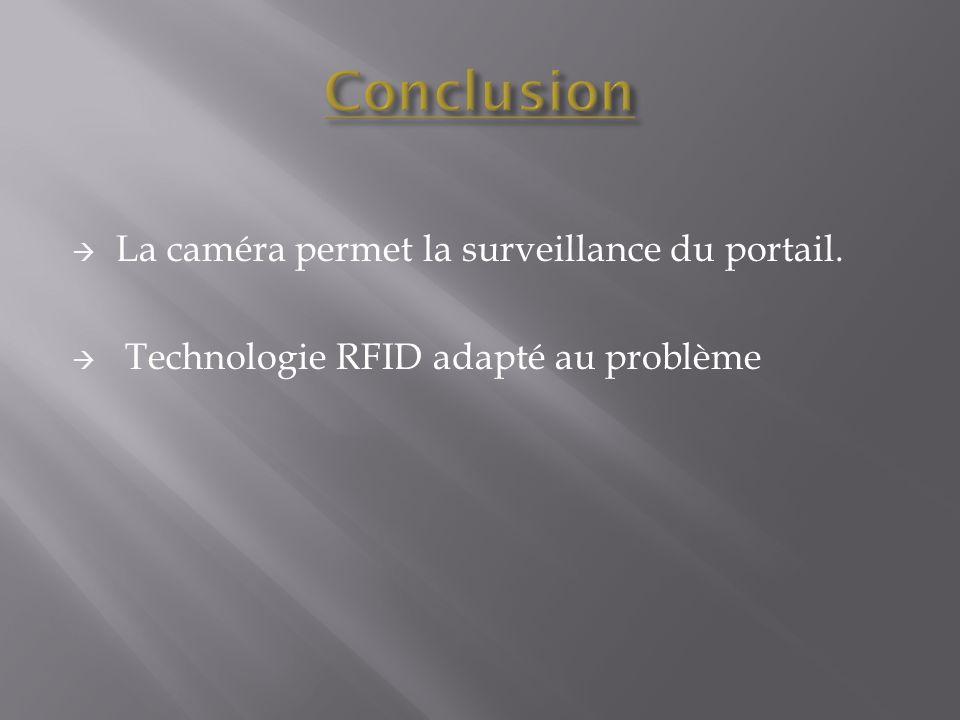 La caméra permet la surveillance du portail.  Technologie RFID adapté au problème
