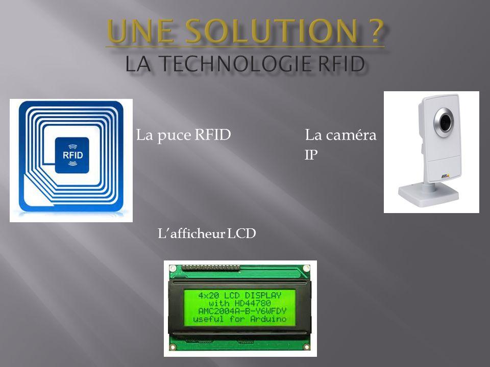 La puce RFIDLa caméra IP L'afficheur LCD