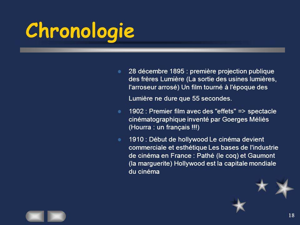 18 Chronologie 28 décembre 1895 : première projection publique des frères Lumière (La sortie des usines lumières, l'arroseur arrosé) Un film tourné à