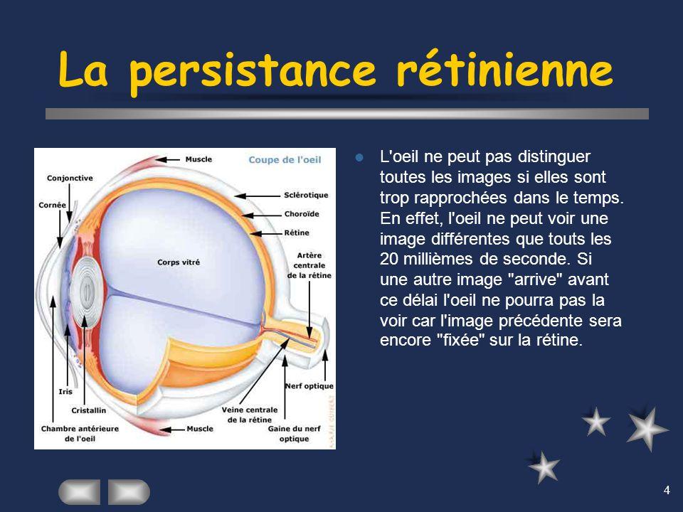 4 La persistance rétinienne L'oeil ne peut pas distinguer toutes les images si elles sont trop rapprochées dans le temps. En effet, l'oeil ne peut voi